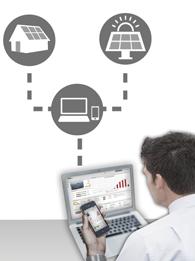 Home PV Portal 4
