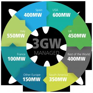 3GW - desglose monitorización - transparente
