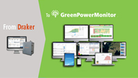 From Draker to GreenPowerMonitor