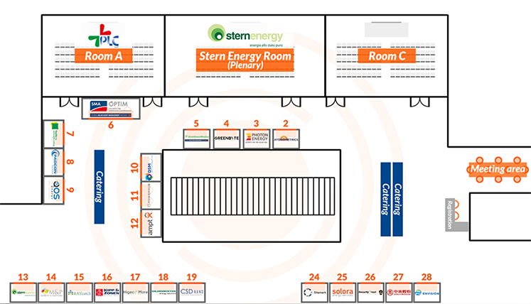 SAM Europe 2018 - Floor Plan