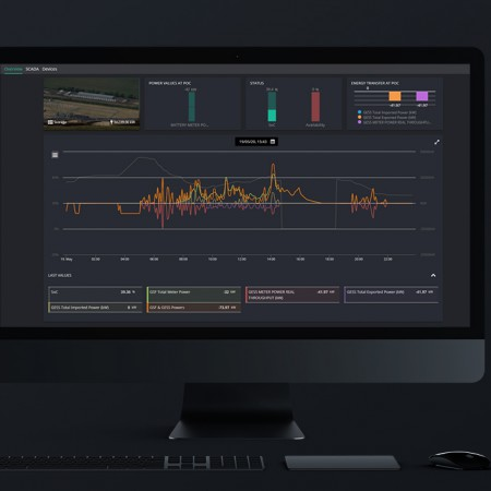 GreenPowerMonitor Solar and storage monitoring solutions_Low